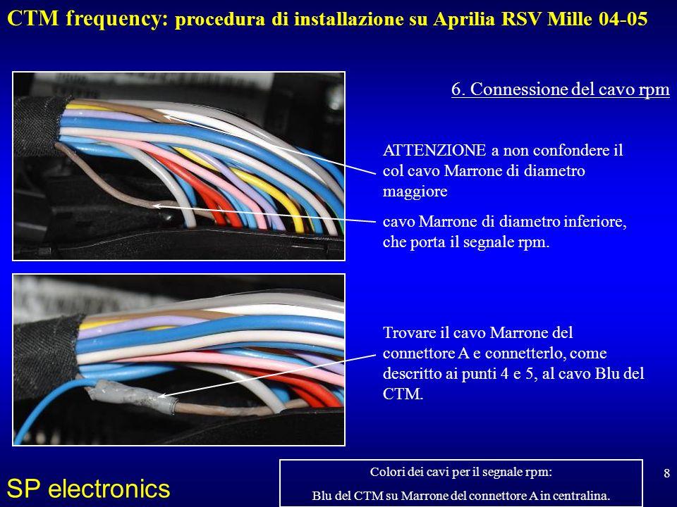 6. Connessione del cavo rpm