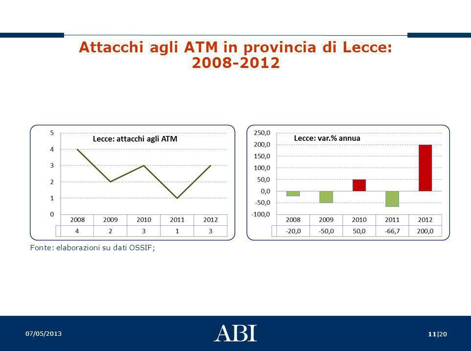 Attacchi agli ATM in provincia di Lecce: 2008-2012