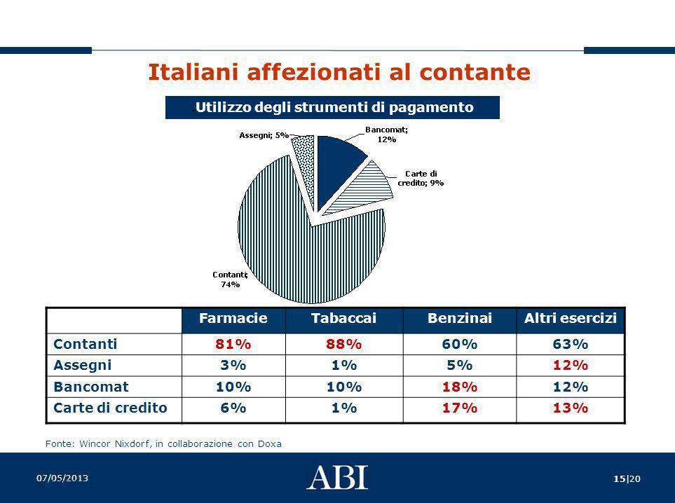 Italiani affezionati al contante