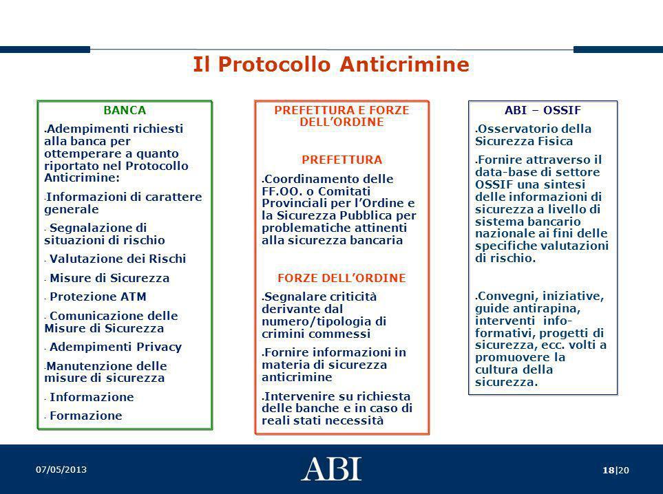 Il Protocollo Anticrimine PREFETTURA E FORZE DELL'ORDINE