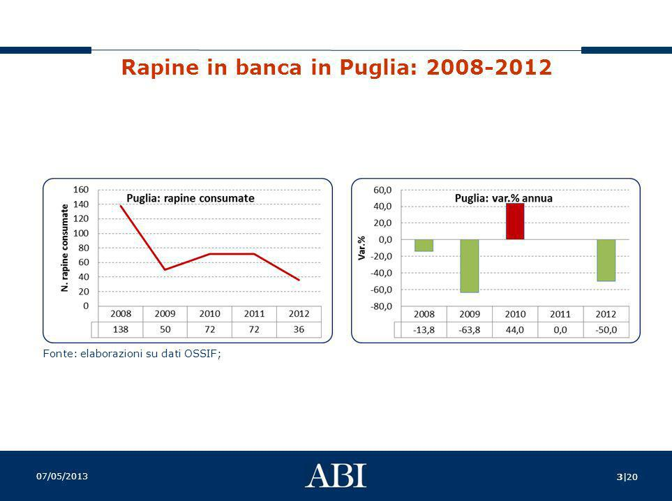 Rapine in banca in Puglia: 2008-2012
