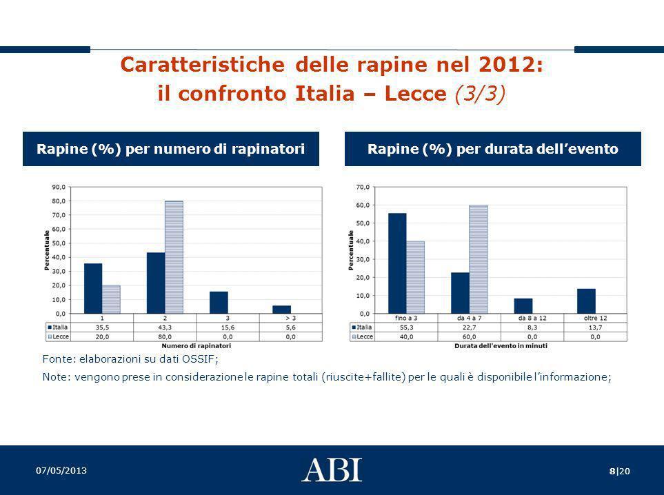 Caratteristiche delle rapine nel 2012:
