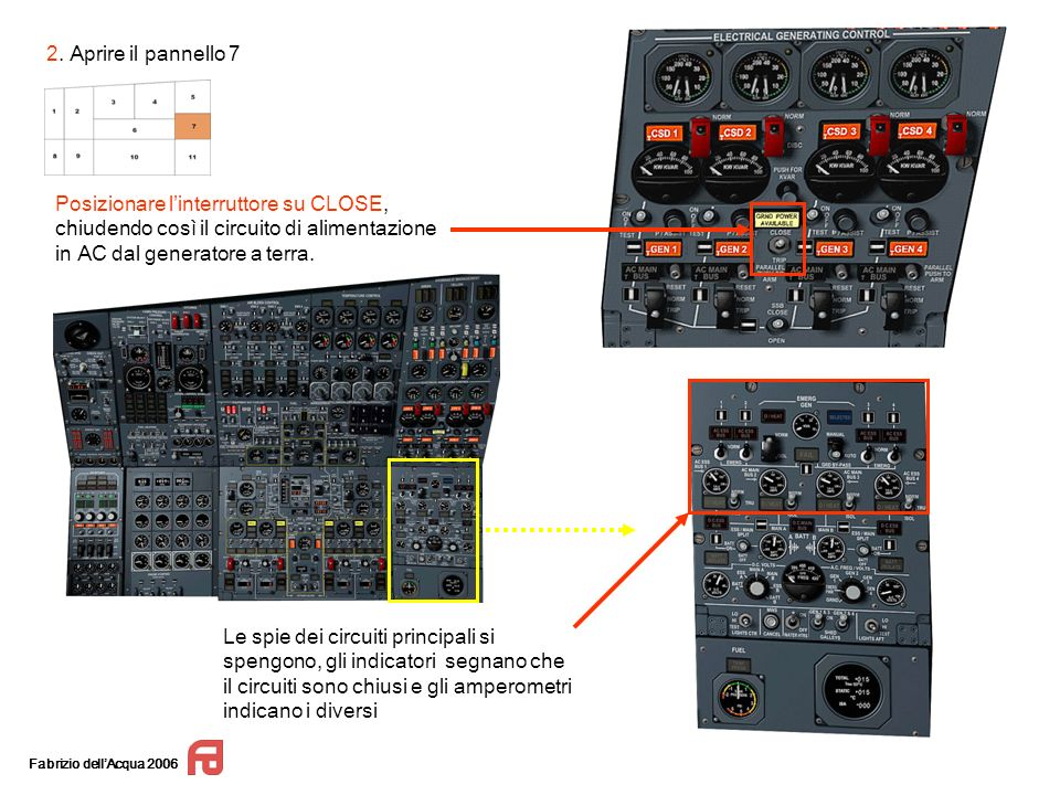 2. Aprire il pannello 7 Posizionare l'interruttore su CLOSE, chiudendo così il circuito di alimentazione in AC dal generatore a terra.