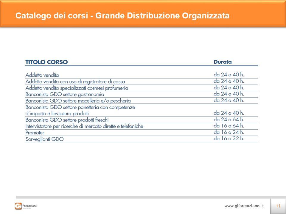 Catalogo dei corsi - Grande Distribuzione Organizzata