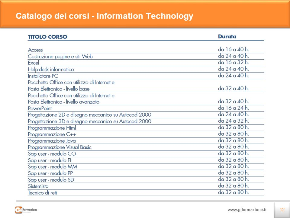 Catalogo dei corsi - Information Technology