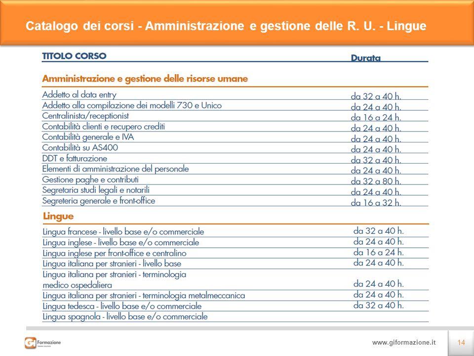 Catalogo dei corsi - Amministrazione e gestione delle R. U. - Lingue