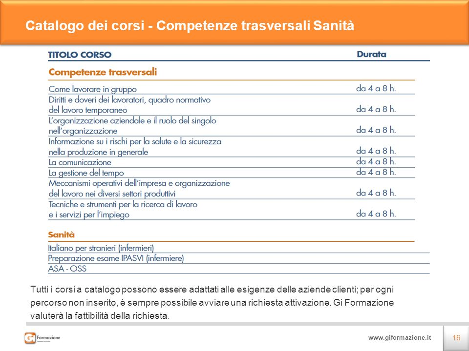 Catalogo dei corsi - Competenze trasversali Sanità