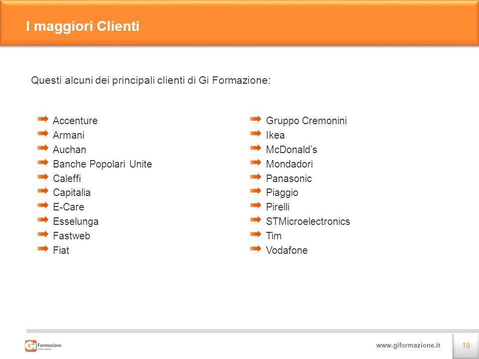 I maggiori Clienti Questi alcuni dei principali clienti di Gi Formazione: Accenture. Armani. Auchan.