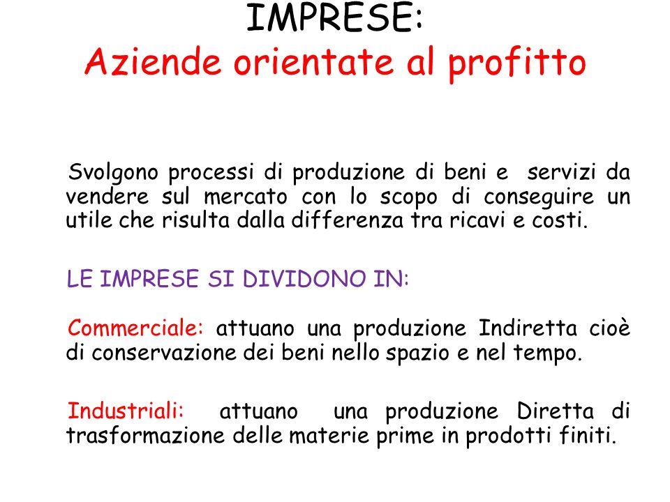 IMPRESE: Aziende orientate al profitto