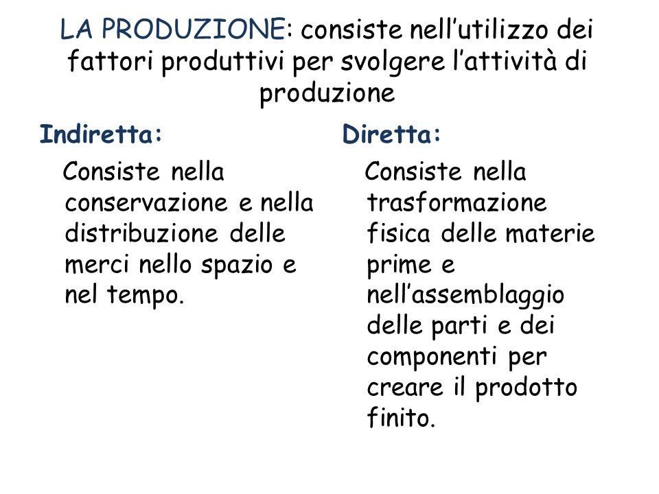 LA PRODUZIONE: consiste nell'utilizzo dei fattori produttivi per svolgere l'attività di produzione
