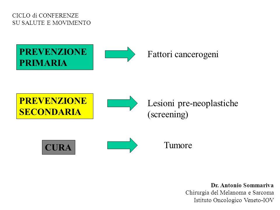 Lesioni pre-neoplastiche (screening)