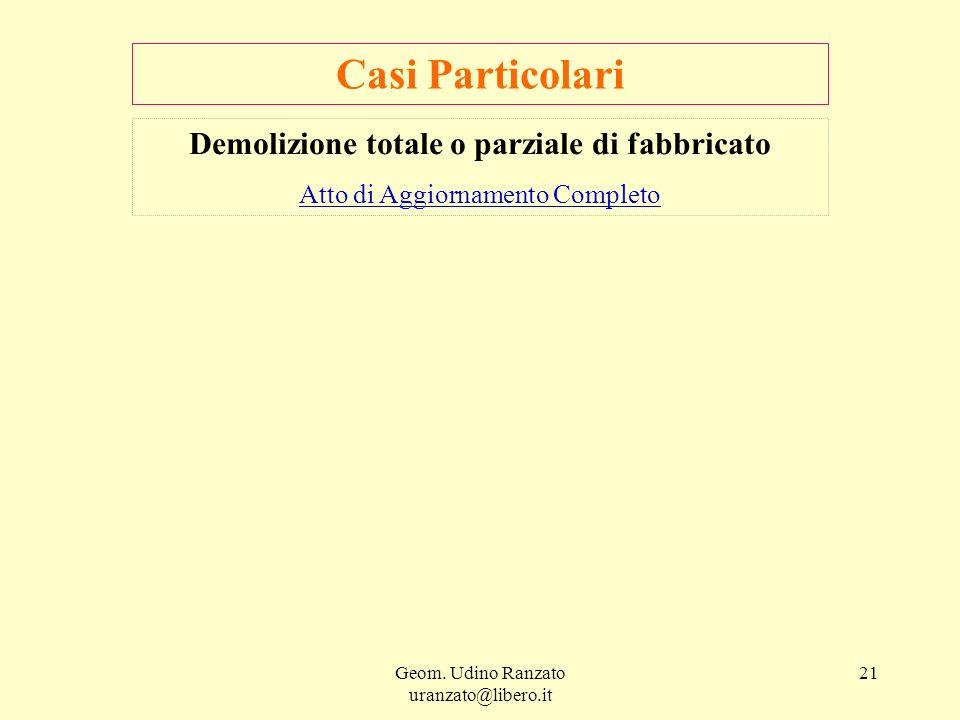 Demolizione totale o parziale di fabbricato