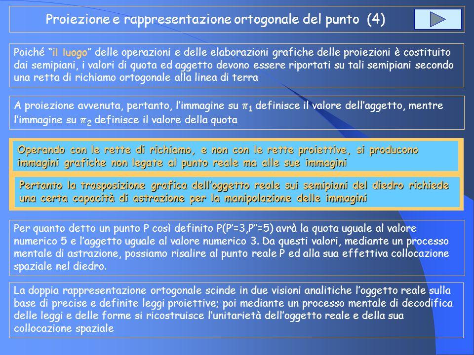 Proiezione e rappresentazione ortogonale del punto (4)