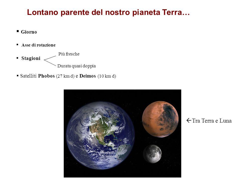Lontano parente del nostro pianeta Terra…