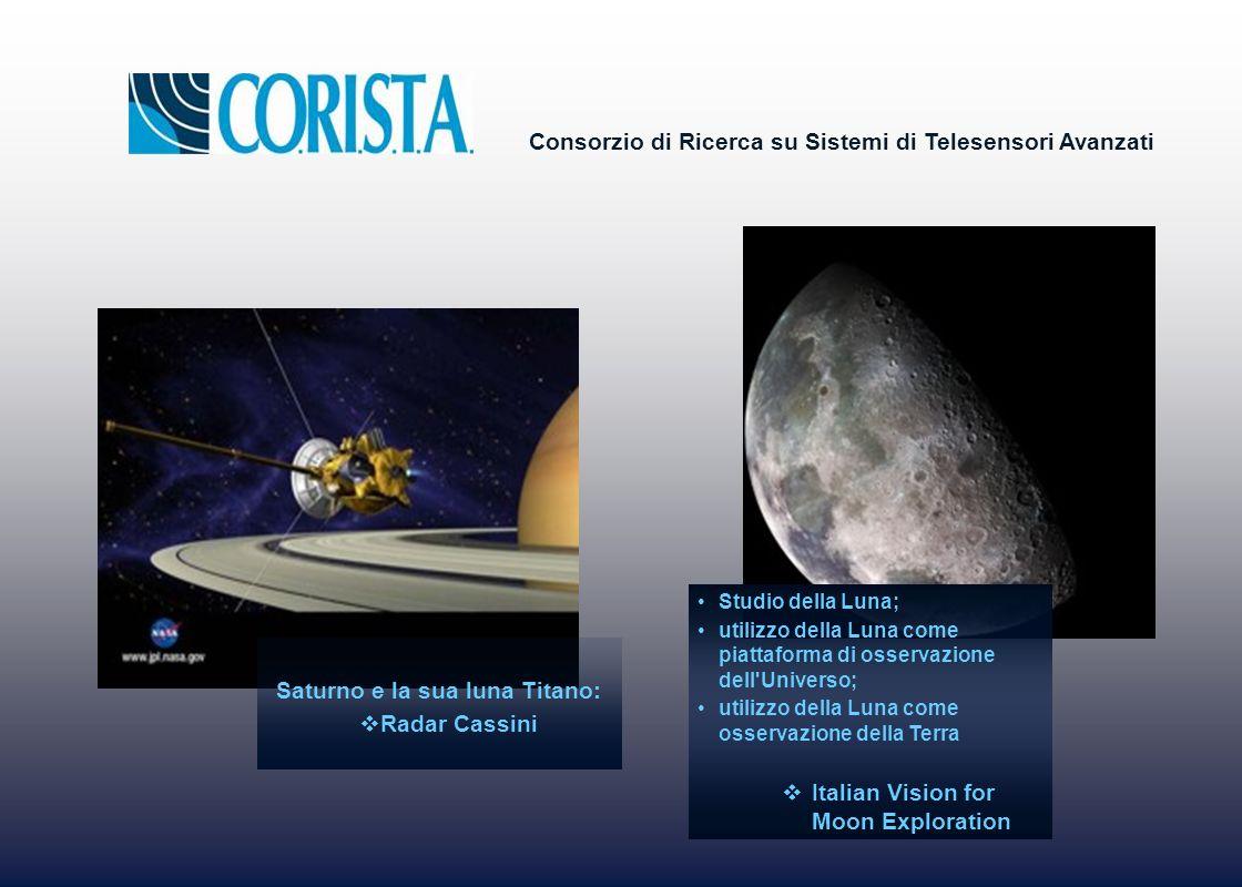 Saturno e la sua luna Titano: