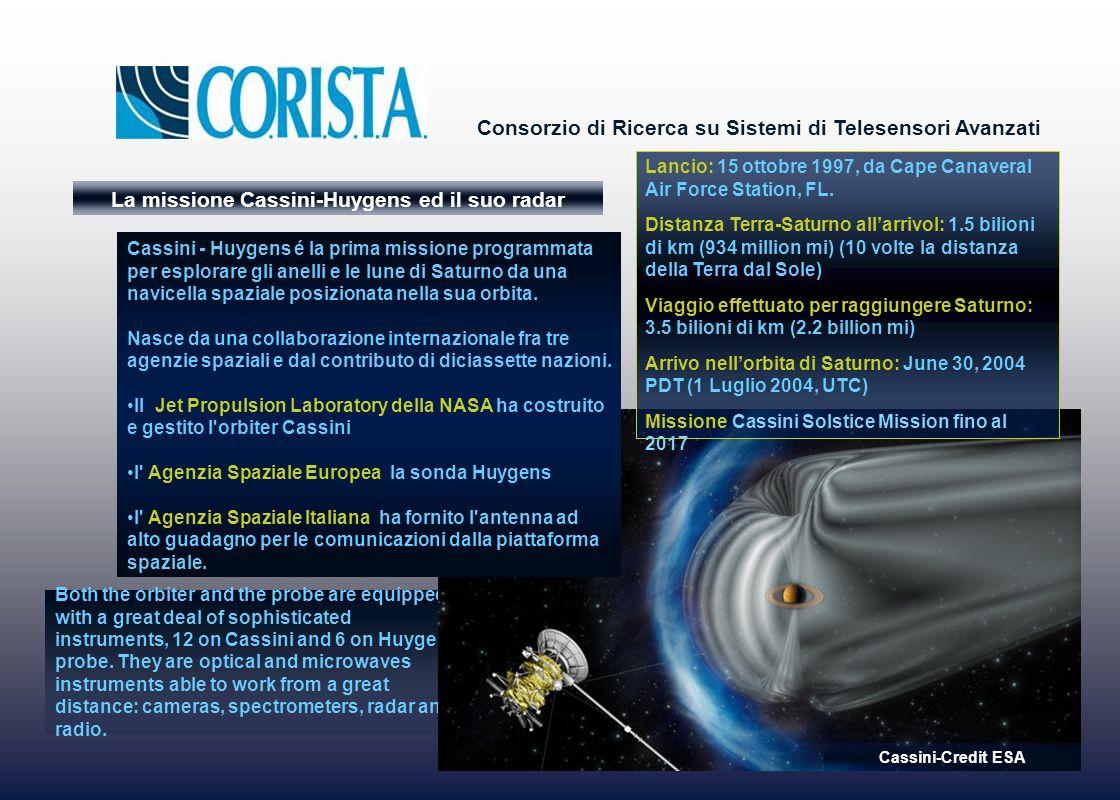 La missione Cassini-Huygens ed il suo radar