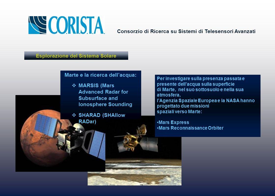 Esplorazione del Sistema Solare Marte e la ricerca dell'acqua: