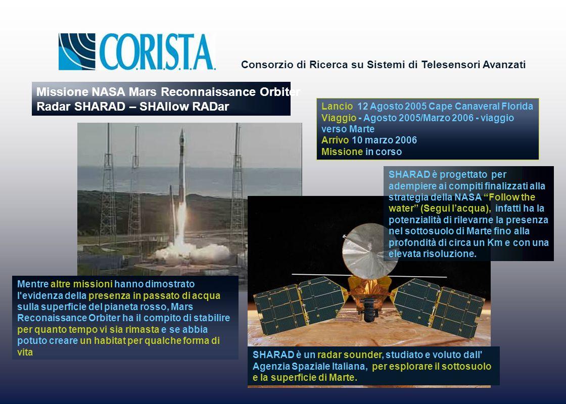 Missione NASA Mars Reconnaissance Orbiter Radar SHARAD – SHAllow RADar