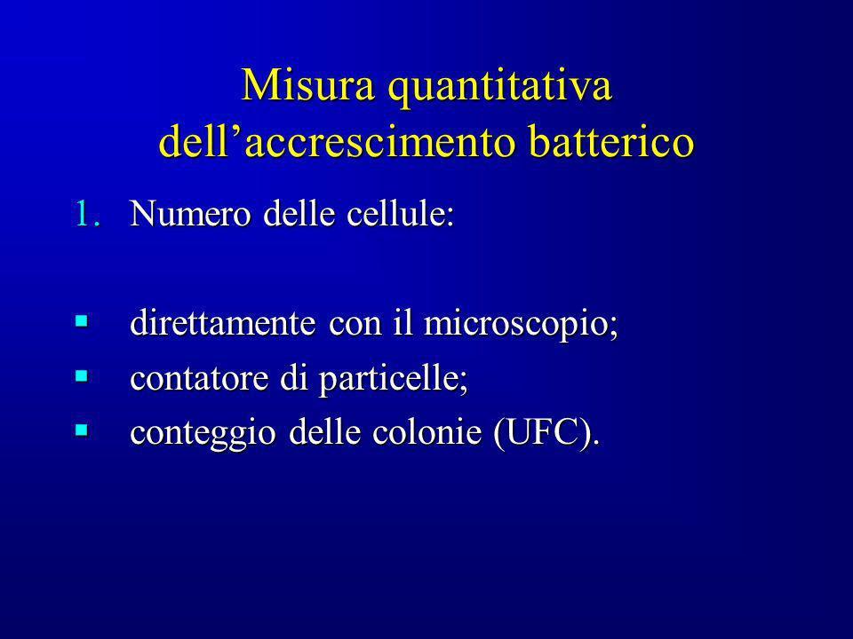 Misura quantitativa dell'accrescimento batterico