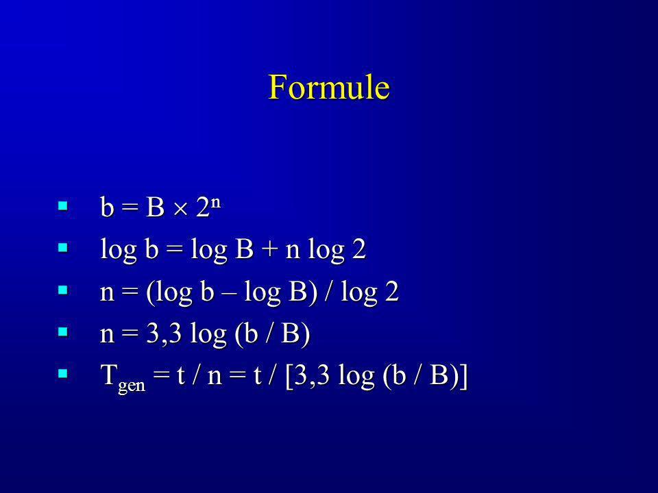 Formule b = B  2n log b = log B + n log 2 n = (log b – log B) / log 2