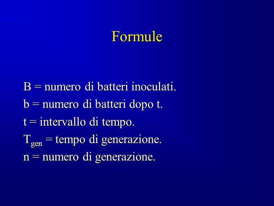 Formule B = numero di batteri inoculati. b = numero di batteri dopo t.
