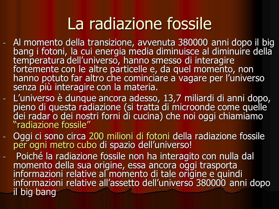 La radiazione fossile