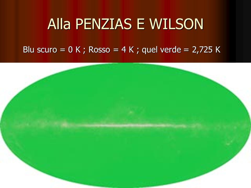 Alla PENZIAS E WILSON Blu scuro = 0 K ; Rosso = 4 K ; quel verde = 2,725 K