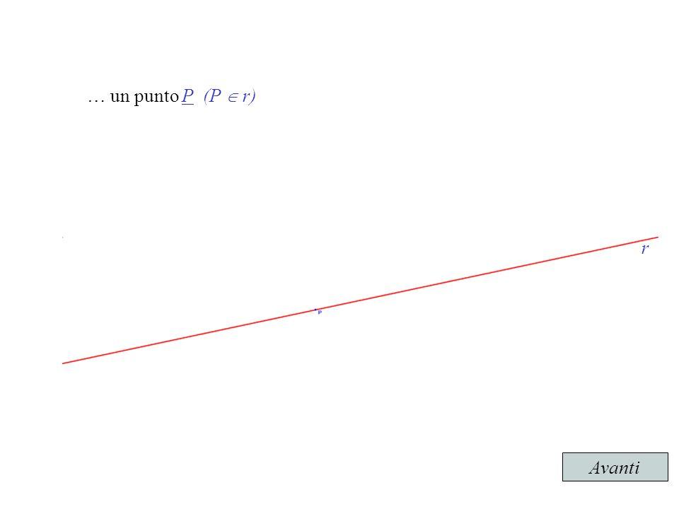 … un punto P (P  r) r Avanti