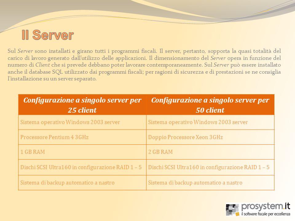Configurazione a singolo server per