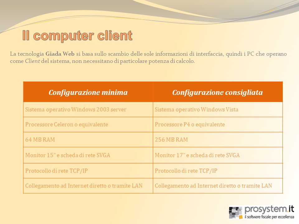 Configurazione minima Configurazione consigliata