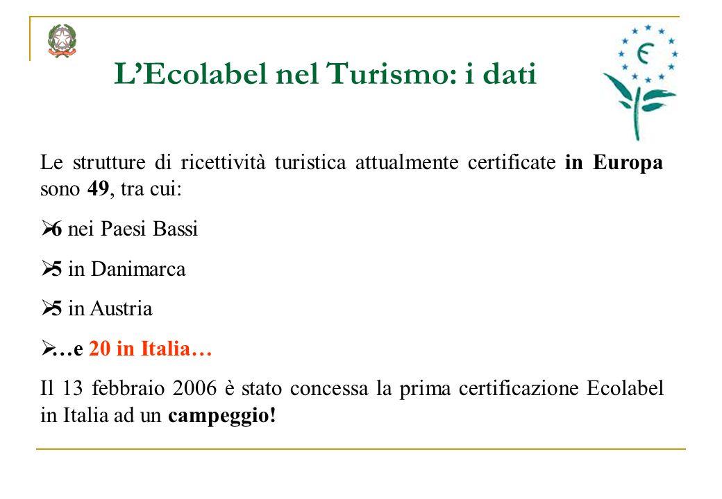 L'Ecolabel nel Turismo: i dati