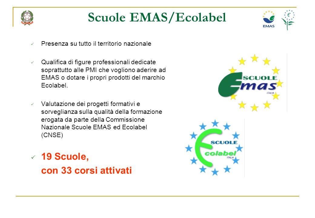 Scuole EMAS/Ecolabel 19 Scuole, con 33 corsi attivati
