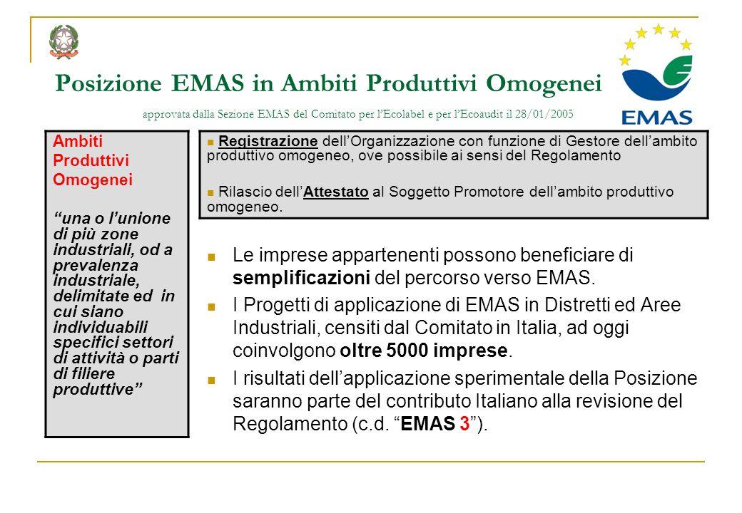 Posizione EMAS in Ambiti Produttivi Omogenei