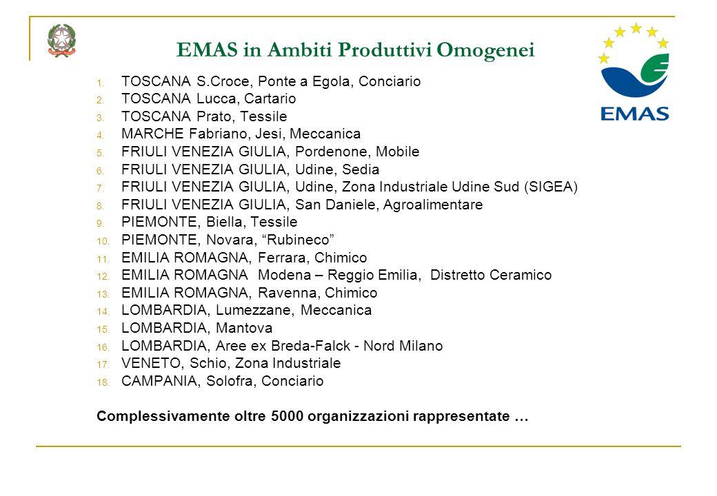 EMAS in Ambiti Produttivi Omogenei