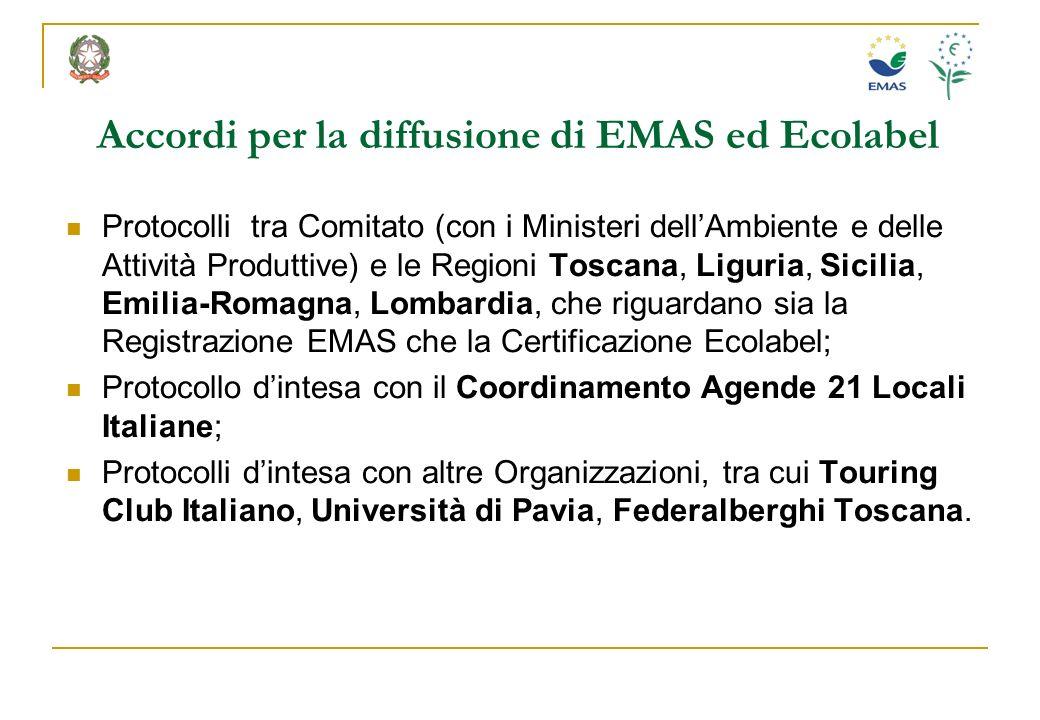 Accordi per la diffusione di EMAS ed Ecolabel
