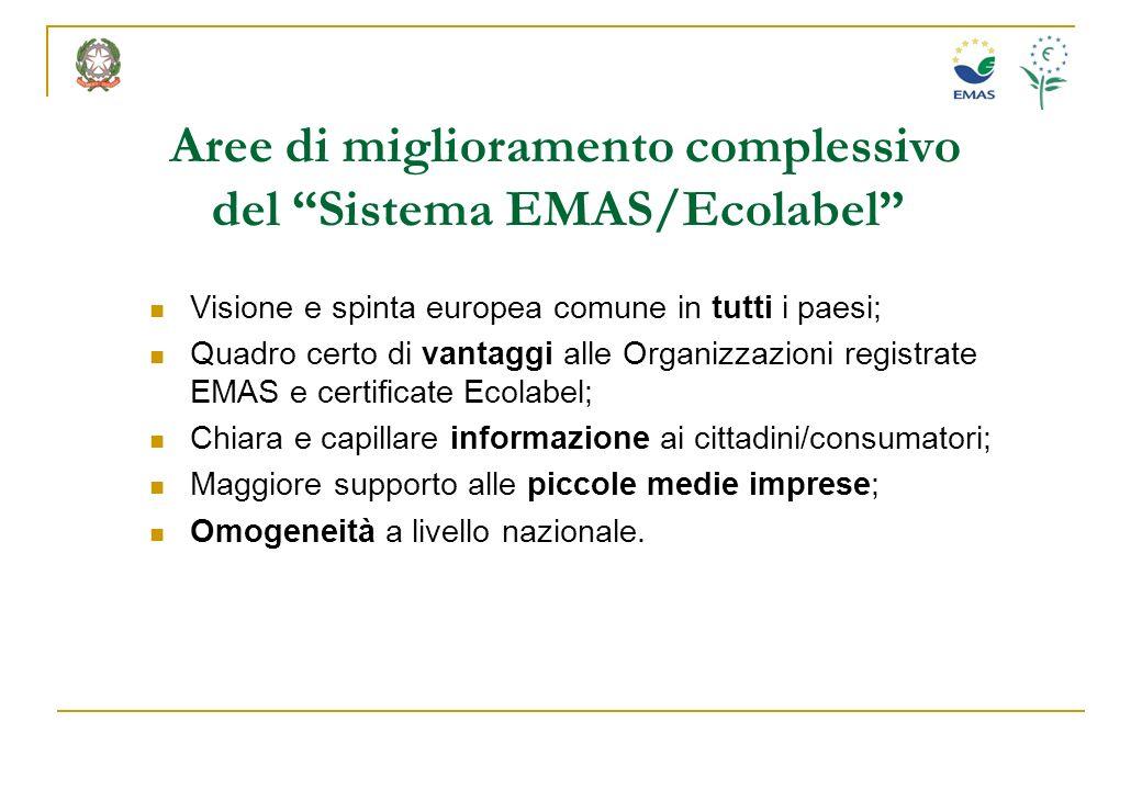 Aree di miglioramento complessivo del Sistema EMAS/Ecolabel