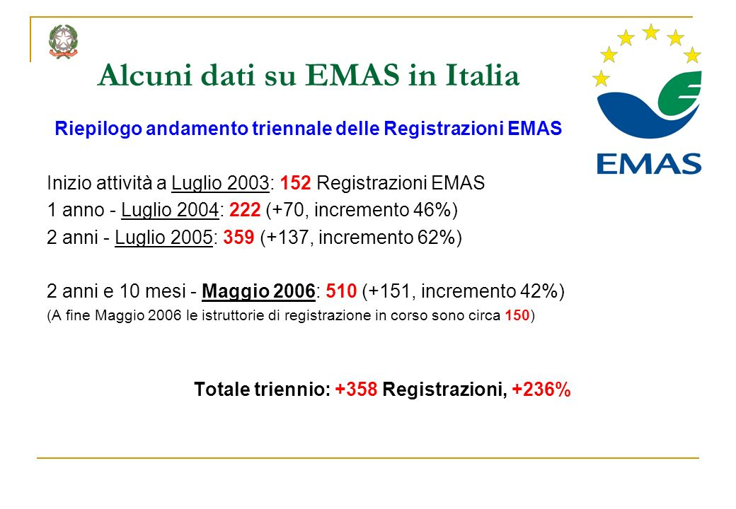 Alcuni dati su EMAS in Italia