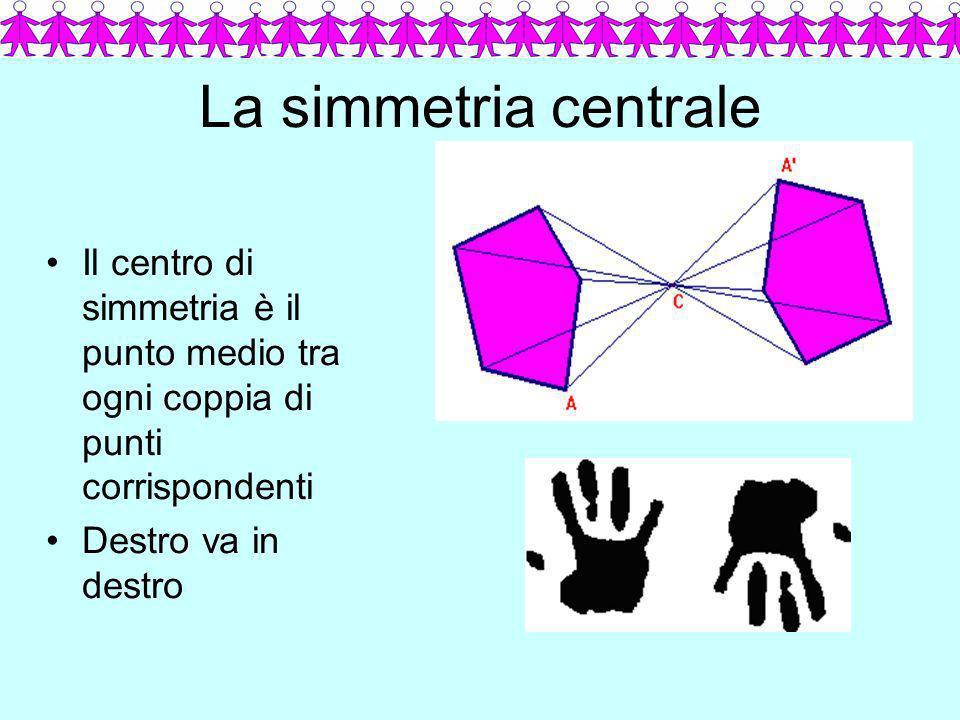 La simmetria centrale Il centro di simmetria è il punto medio tra ogni coppia di punti corrispondenti.