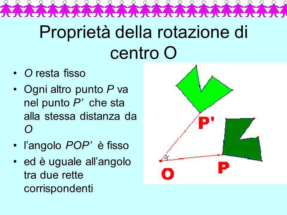 Proprietà della rotazione di centro O