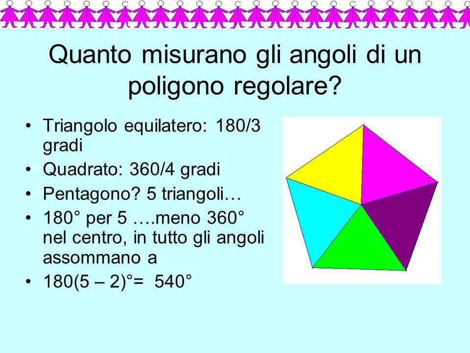 Quanto misurano gli angoli di un poligono regolare