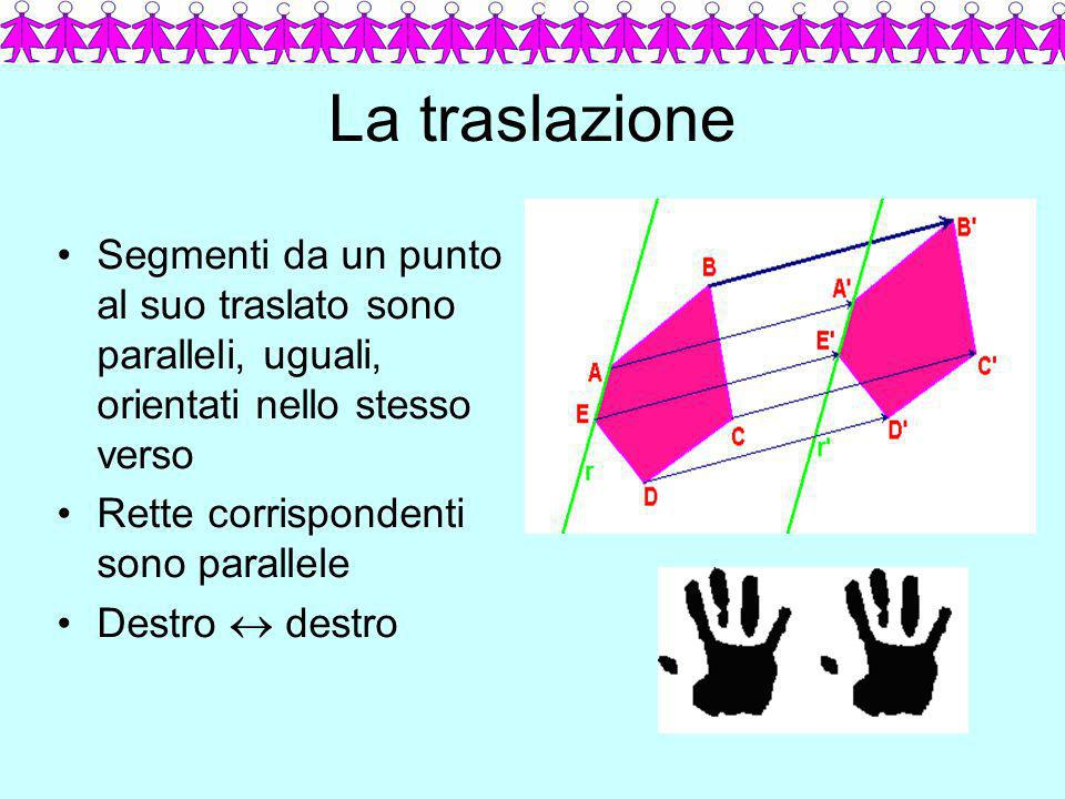 La traslazione Segmenti da un punto al suo traslato sono paralleli, uguali, orientati nello stesso verso.