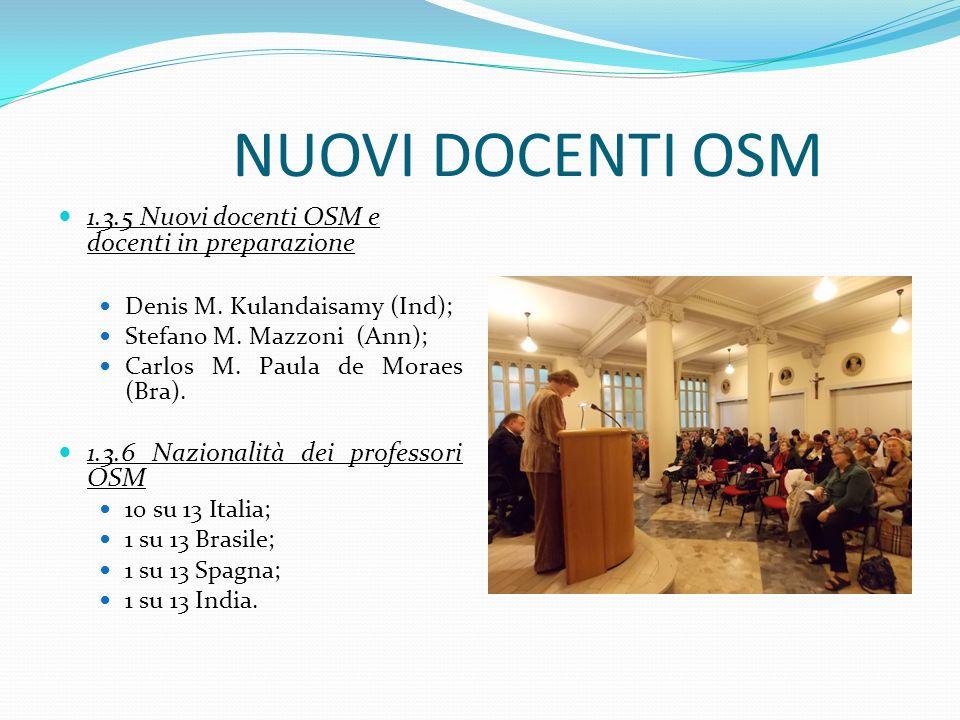 NUOVI DOCENTI OSM 1.3.5 Nuovi docenti OSM e docenti in preparazione
