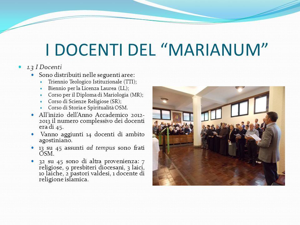 I DOCENTI DEL MARIANUM