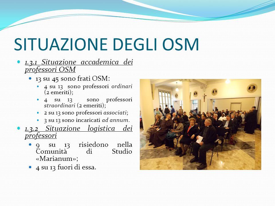 SITUAZIONE DEGLI OSM 1.3.1 Situazione accademica dei professori OSM