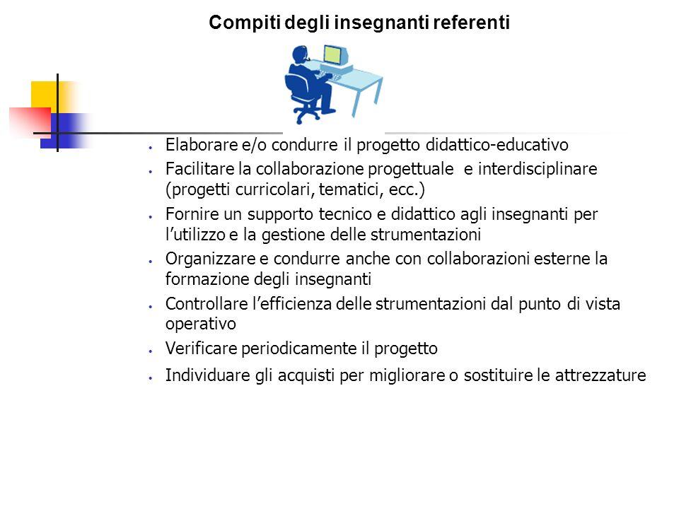 Compiti degli insegnanti referenti