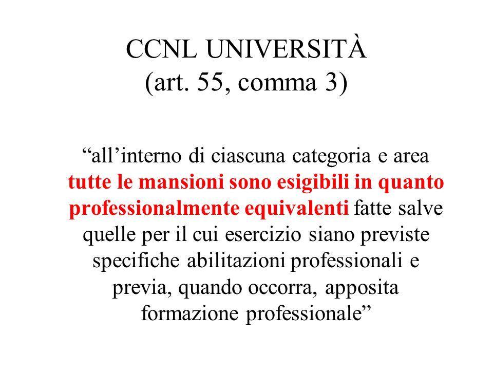 CCNL UNIVERSITÀ (art. 55, comma 3)