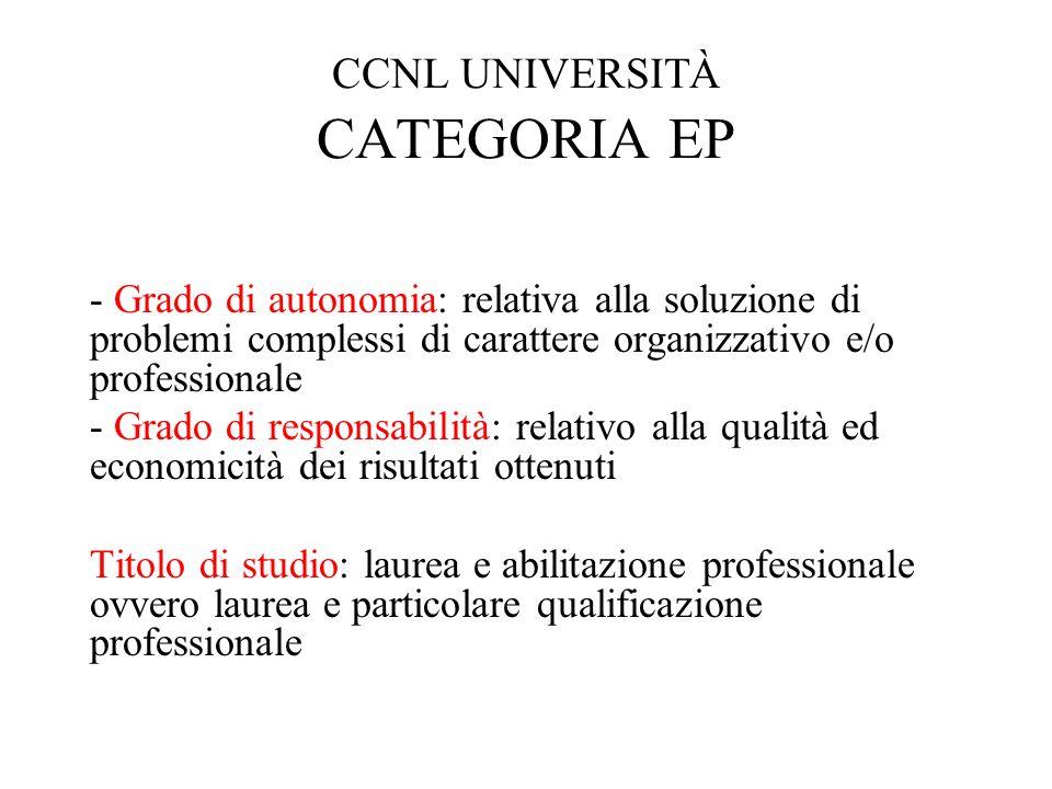 CCNL UNIVERSITÀ CATEGORIA EP