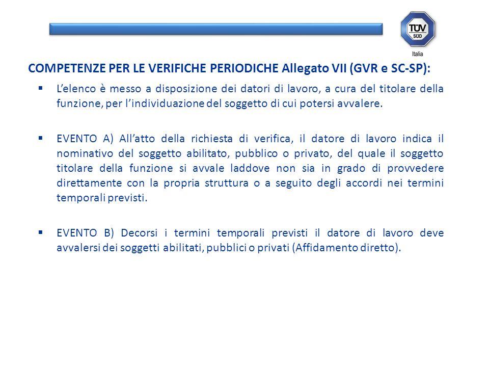 COMPETENZE PER LE VERIFICHE PERIODICHE Allegato VII (GVR e SC-SP):