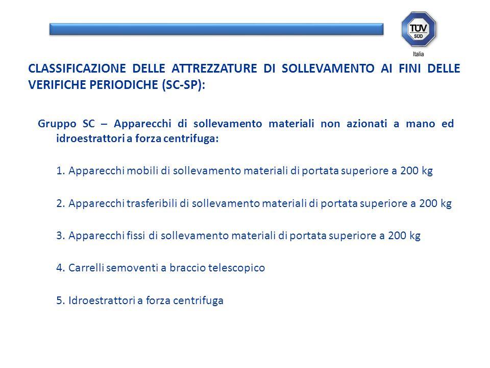 CLASSIFICAZIONE DELLE ATTREZZATURE DI SOLLEVAMENTO AI FINI DELLE VERIFICHE PERIODICHE (SC-SP):