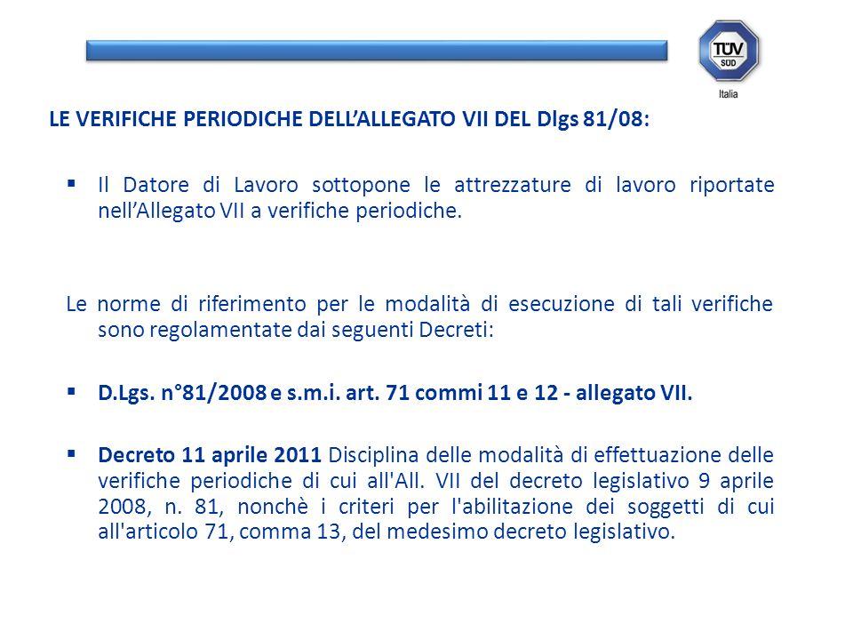 LE VERIFICHE PERIODICHE DELL'ALLEGATO VII DEL Dlgs 81/08: